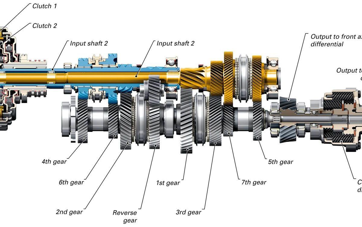 Mk5 Jetta TDI 2009-2010 – Diesel News, Info and Guides