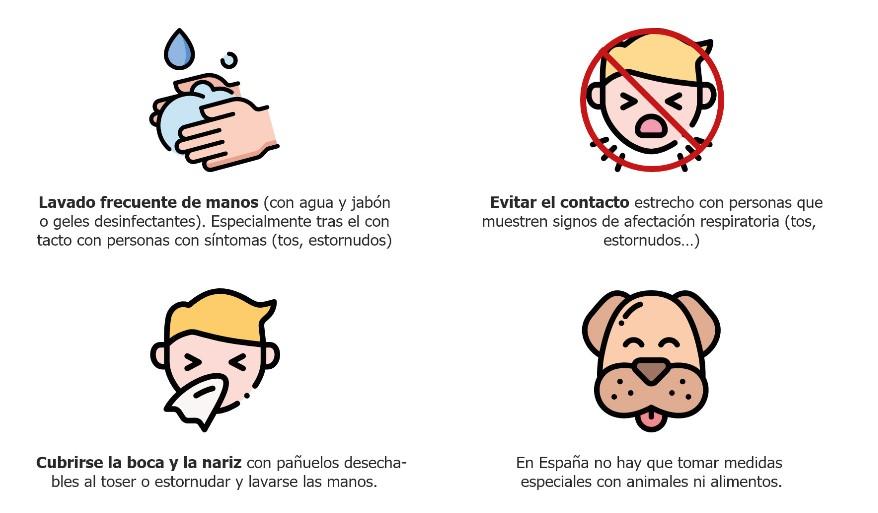 Coronavirus Protocolo de Actuación para trabajadores autónomos