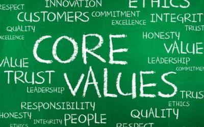 Importance of Values in Career Decisions