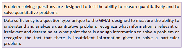 GMAT Exam Pattern 2020: Quantitative Reasoning - The Two Types of Questions Explained
