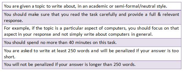 Task 2 Academic Writing