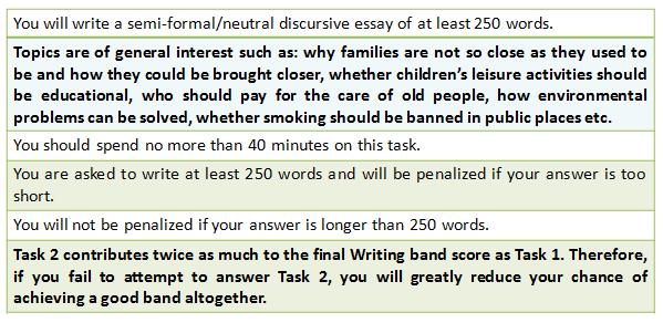 General Training Writing Task 2