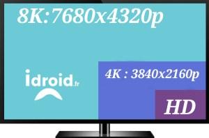 acheter tv 4K pour remplacer full hd 1080p
