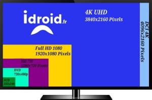Faut-il acheter une tv 4K pour remplacer votre TV full hd 1080p