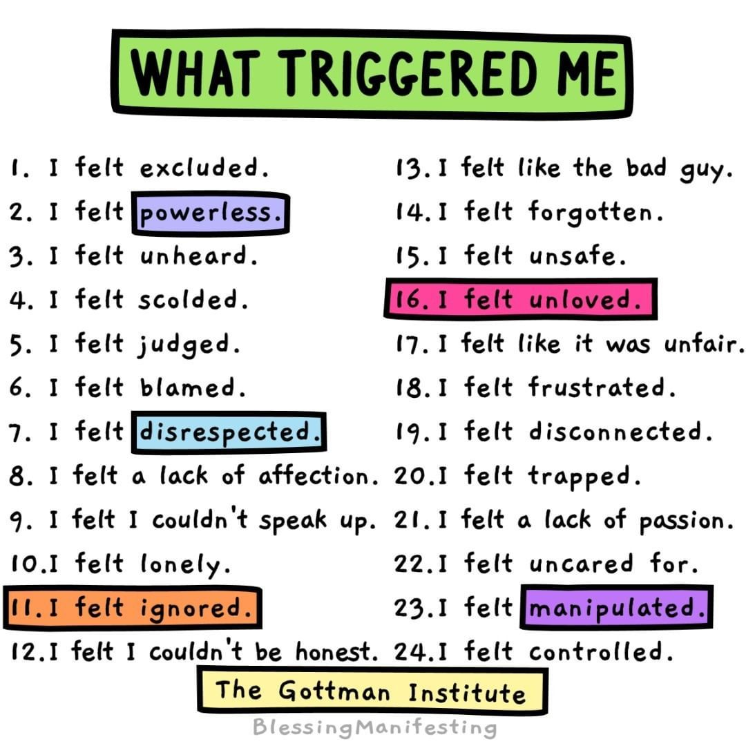 This Graphic Can Help You Identify What Triggers You In
