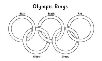 Olympics or bust