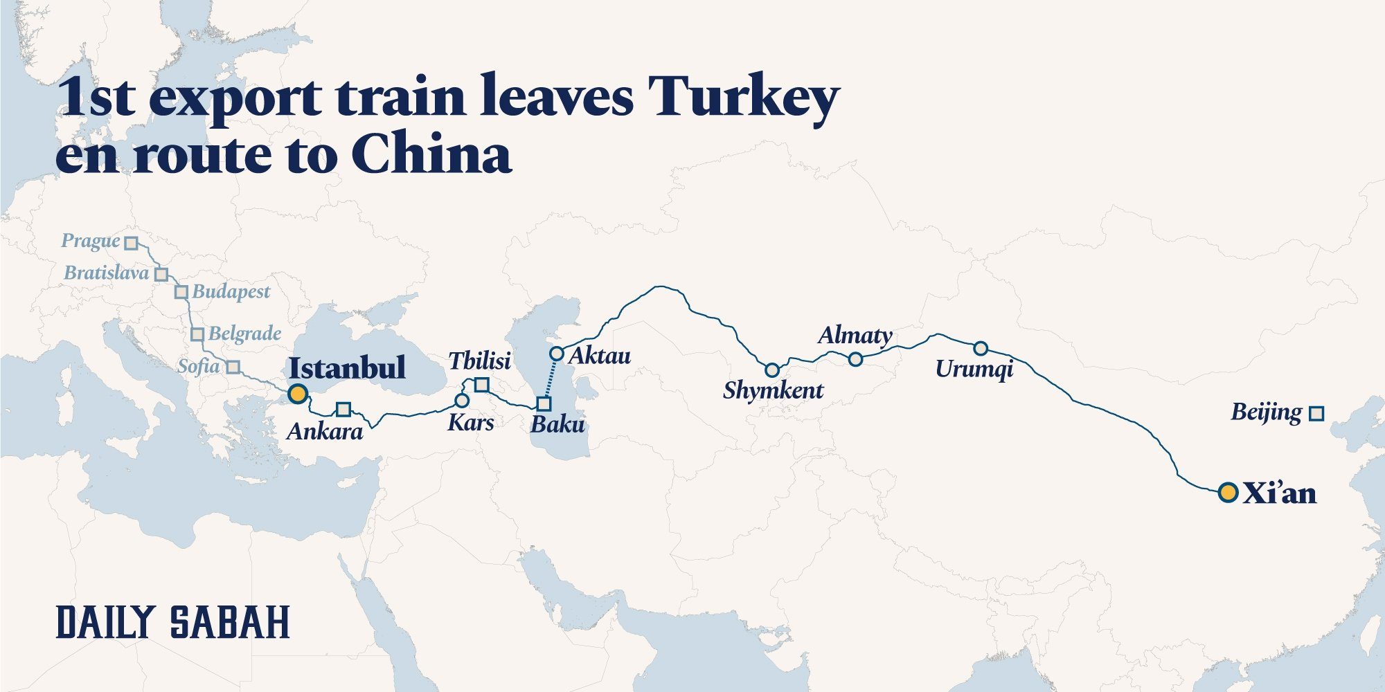 Trans-Kaukasus Express