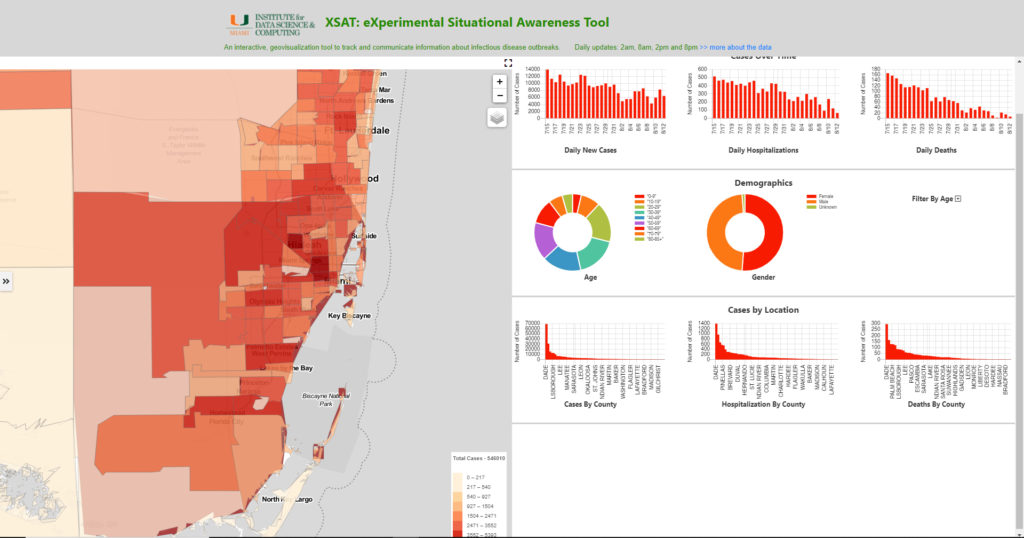 xSAT eXperimental Situational Awareness Tool, University of Miami Institute for Data Science and Computing