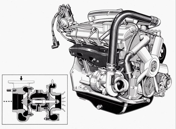 original 1973 diagram of the BMW 2002 Turbo engine… | IEDEI
