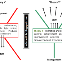 """what are internal and external factors in decision making Internal and external environment factors that influences organizational decision making by the word """"environment"""" we understand the surrounding or conditions in which a particular activity is carried on."""