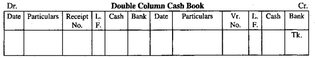 Types of Cash Book with Diagrams and Examples