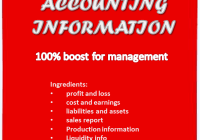 Importance of Accounting in Management Decision Making