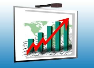 3 Steps of Credit Analysis