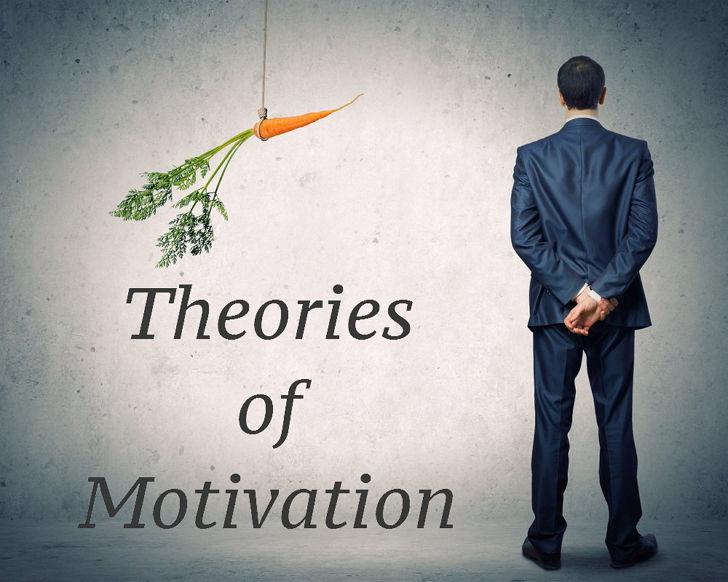 McClelland's Three Needs Theory