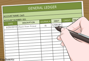 what is accounting ledger explained with examples