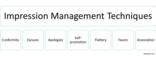 Impression Management Techniques