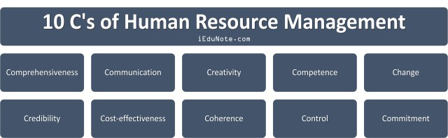 10 C's of Human Resource Management