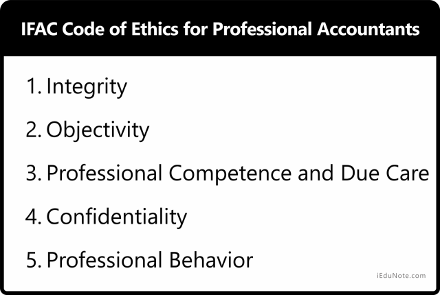 IFAC Code of Ethics for Professional Accountants