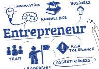 Entrepreneur: Definition, Characteristics, Types of Entrepreneur