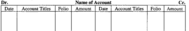 What is Account? Types of Accounts