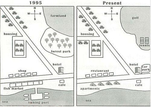 IELTS maps 1