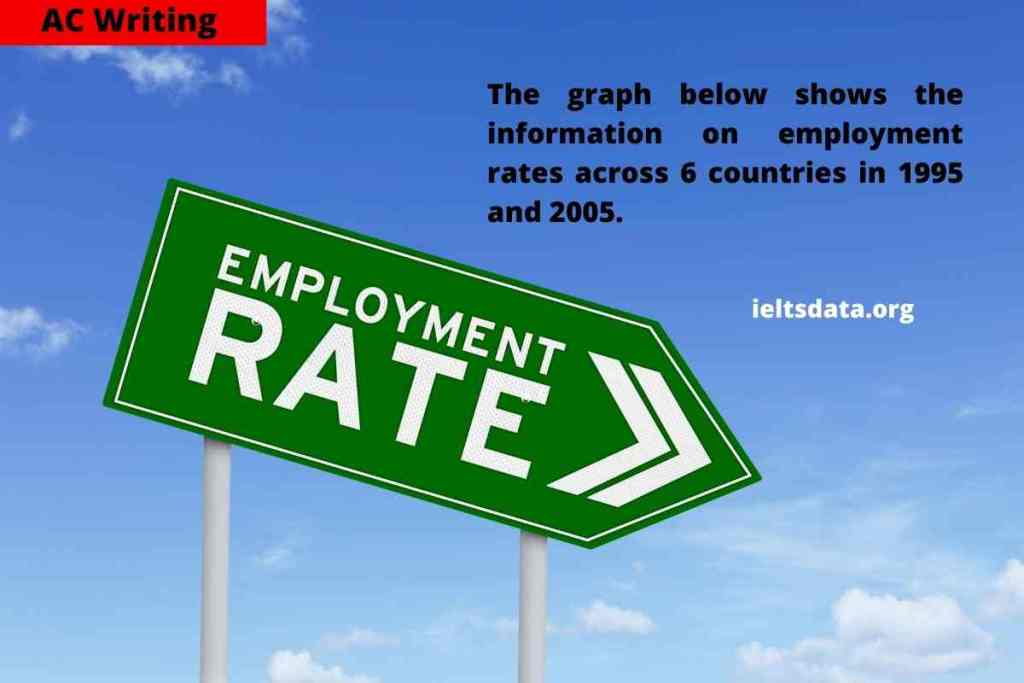 The graph below shows the information on employment - AC Writing