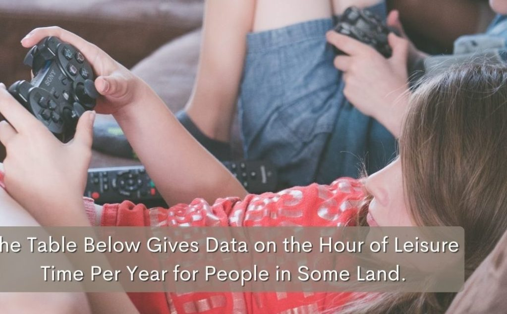 The Table Below Gives Data on the Hour of Leisure Time Per Year for People in Some Land. (2)