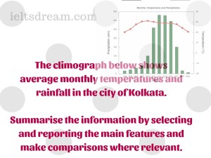 The climograph below shows averagemonthly temperatures and rainfall