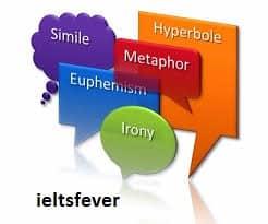 what are Figures of speech English Grammar ielts exam