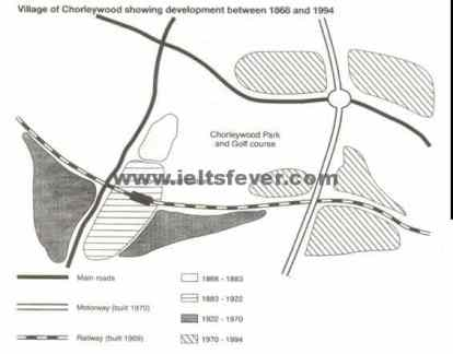 Academic Writting practice test 10 Village of Chorleywood