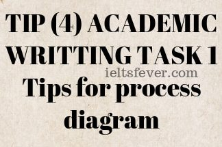 TIP (4) ACADEMIC WRITTING TASK 1 Tips for process diagram