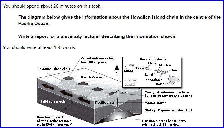The Diagram Below gives information about the Hawaiian Island chain