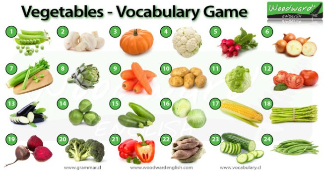 vegetables-english-vocabulary