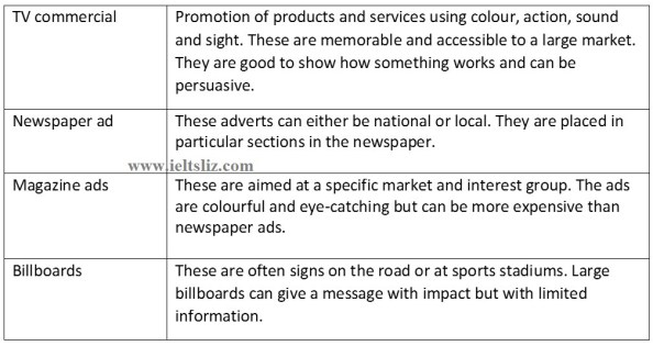 main types of advertising
