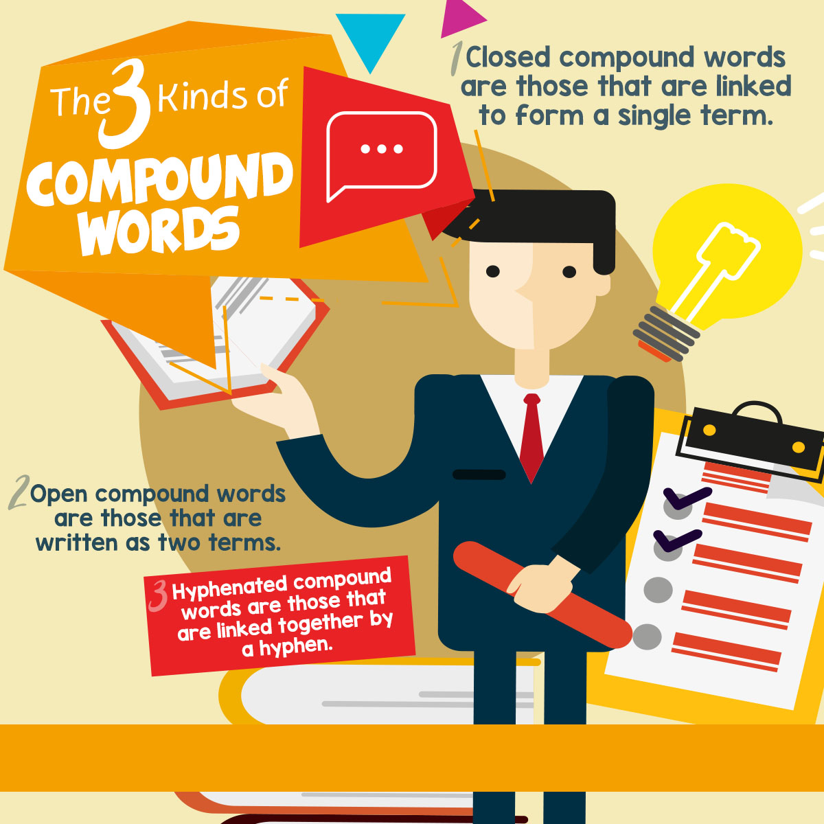 Grammar Rules Identifying Compound Words