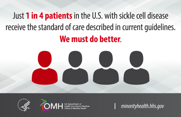 Sickle Cell Disease in the Emergency Dept: 1 in 4 patients in the USA with SCD receive standard care iEM Dhir