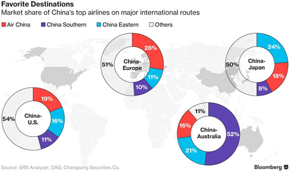 Beijing set to become world's busiest aviation hub with new mega