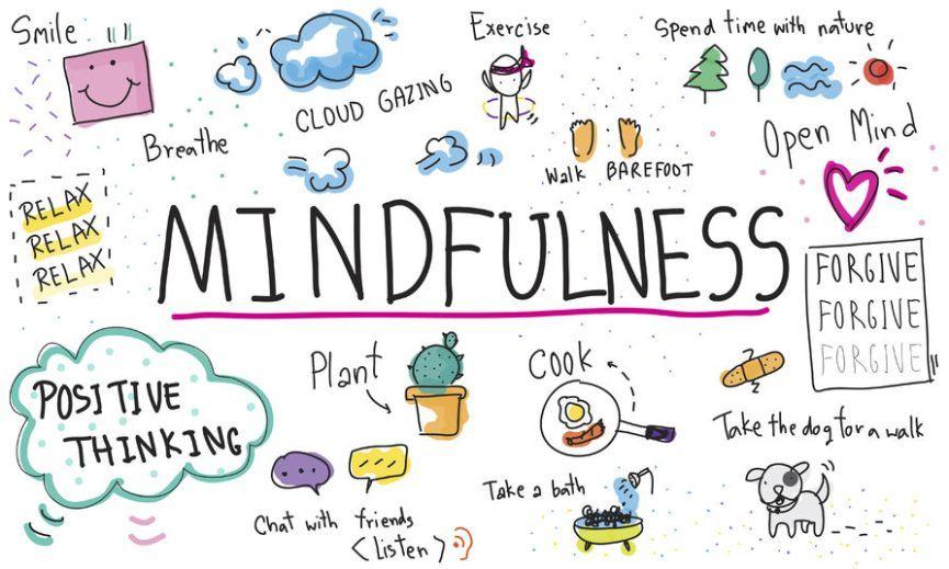 """Grupo de Trabajo """"Mindfulness en Contextos Educativos"""""""