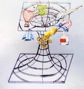 Taller de diseño de propuestas didácticas de Física