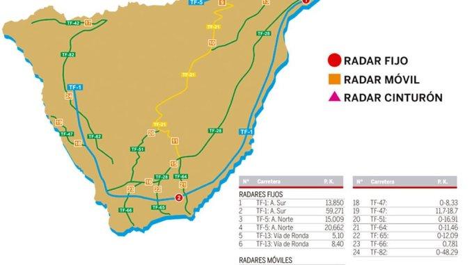 Знакомьтесь: все радары на острове Тенерифе