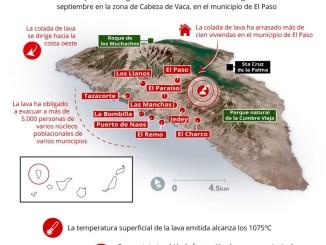 Лава ничего не оставляет на своём пути от вулкана к океану, Европа будет помогать