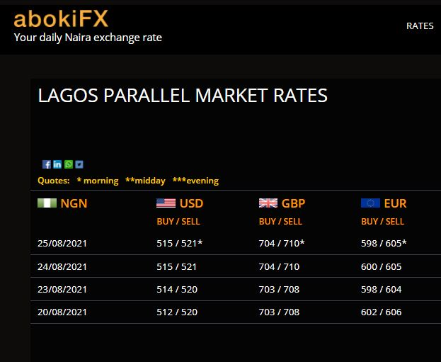 Dollar To Naira Exchange Rate Today 25th August 2021 (Black Market Rate)