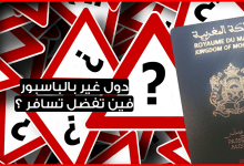 Photo of دول بدون فيزا للمغاربة 2019 .. تعرف على لائحة الدول التي تستقبل المغاربة بدون تأشيرة