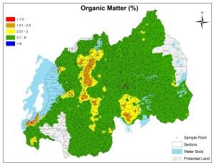 organic-matter-1