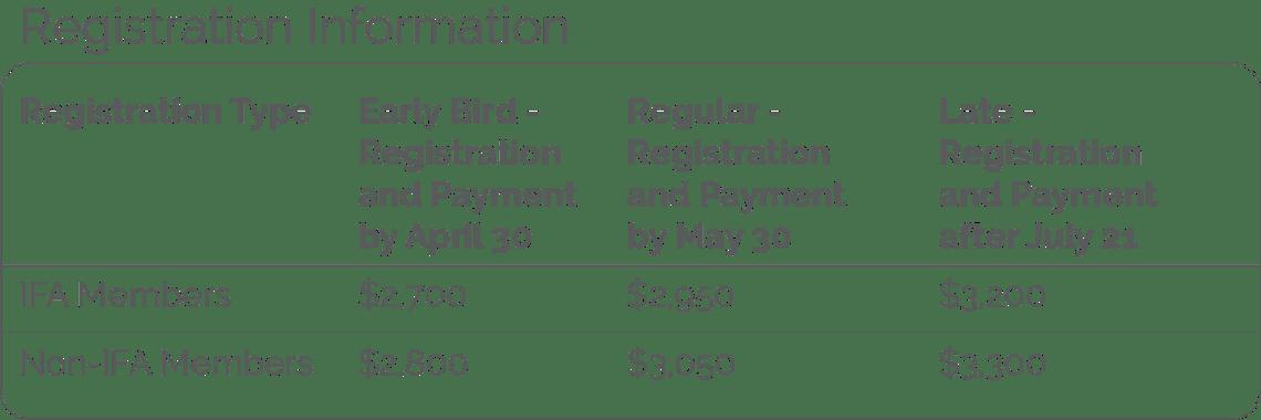 nitrogen-registration