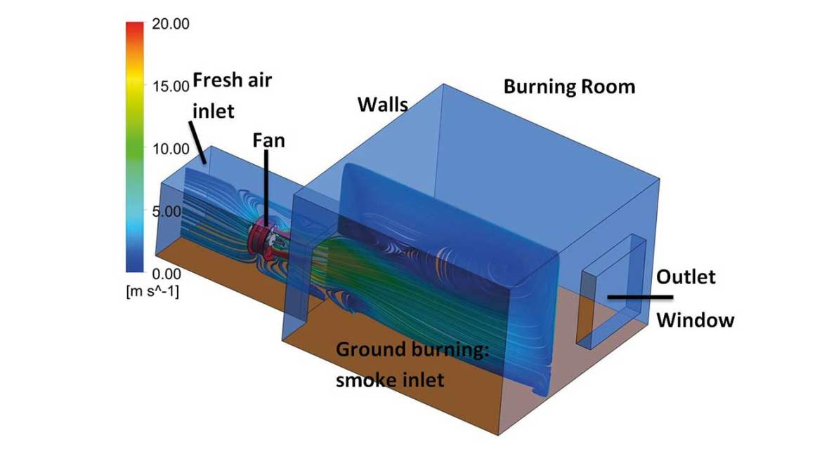 Figure 4: Fan blowing into a burning room.