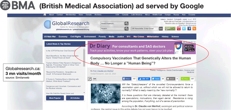 British Medical Association ad on fake-news GlobalResearch article
