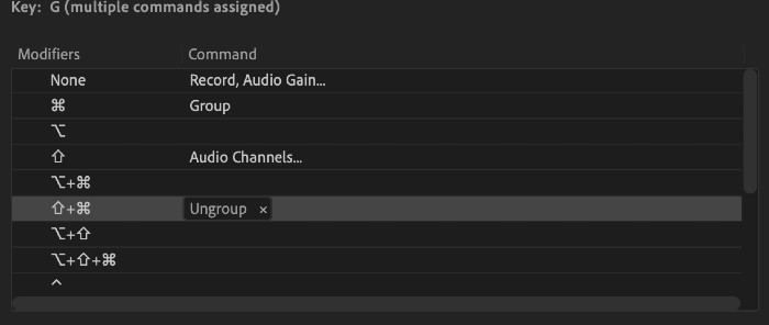Multiple shortcuts assigned in Premiere Pro