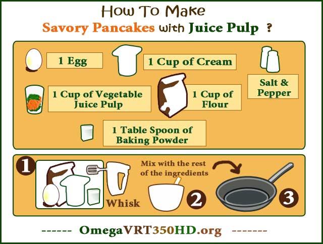 juice pulp recipes infographic