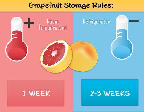 grapefruit juice storage